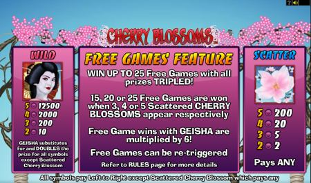 Cherry Blossoms free spins.jpg