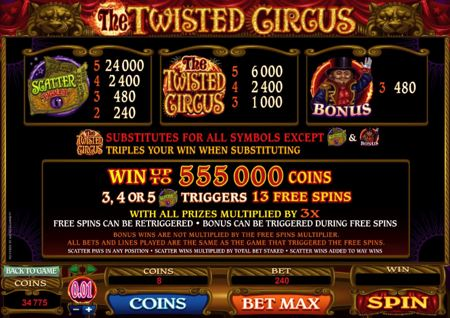 Twisted Circus payout.jpg