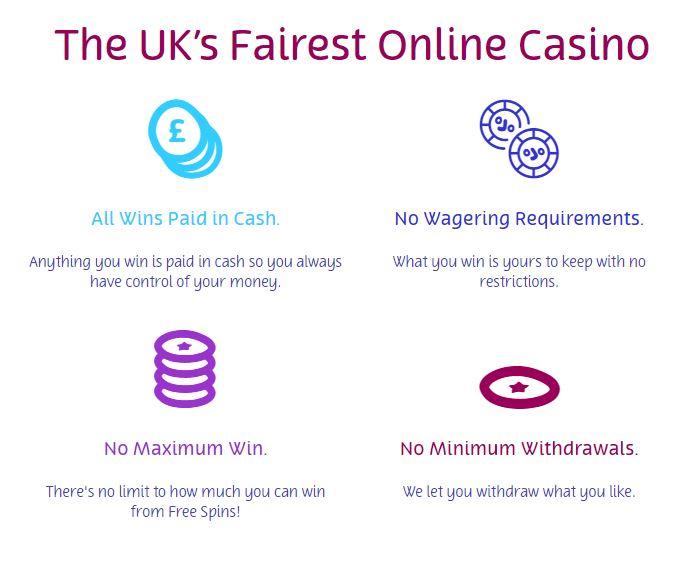 UKs Fairest Casino