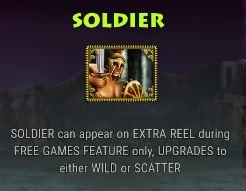 Soldier symbol