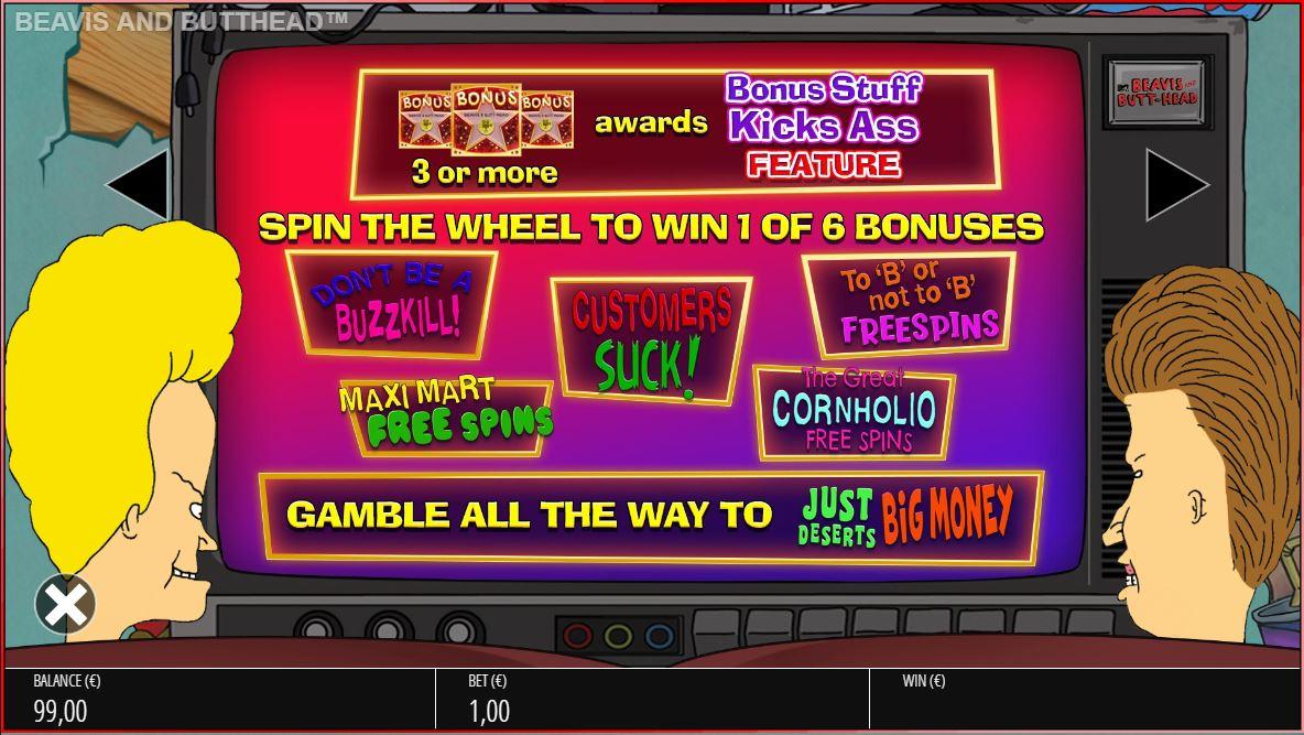 Beavis and Butthead Online Slot Bonus Features