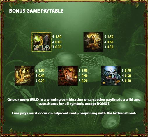 Bonus game pay table
