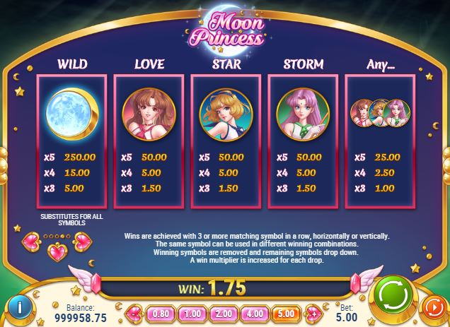 Paytable of Moon Princess fourthpage