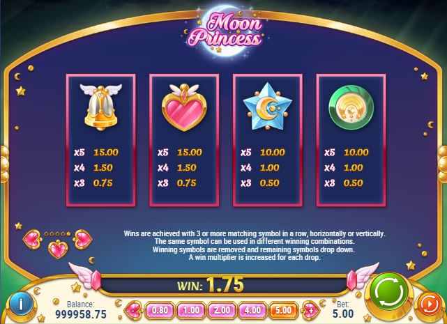 Paytable of Moon Princess fifth page
