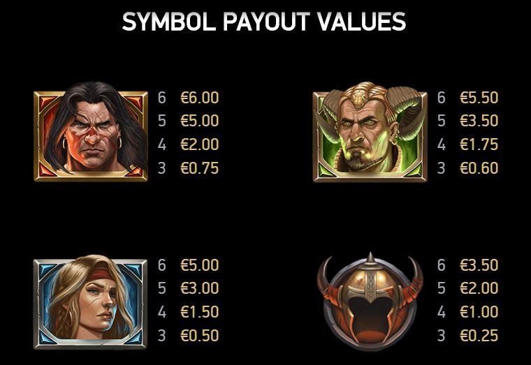 Paying Symbols