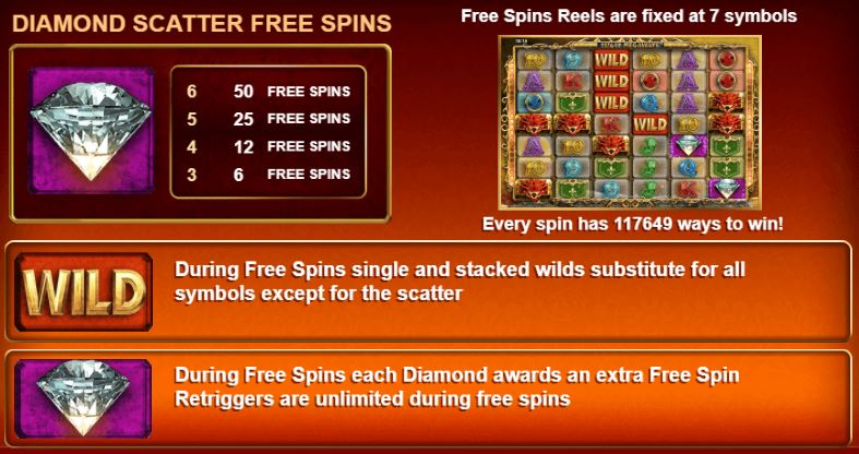 Free Spins and Scatters
