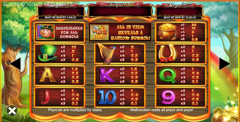 Paying Symbols in Slots o Gold MegaWays