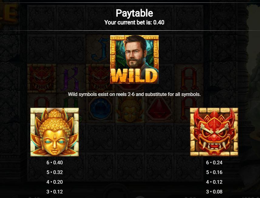 High Paying symbols