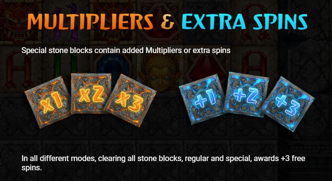 Multipliers and Free Spins