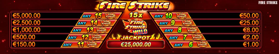 Fire Strike symbol paytable